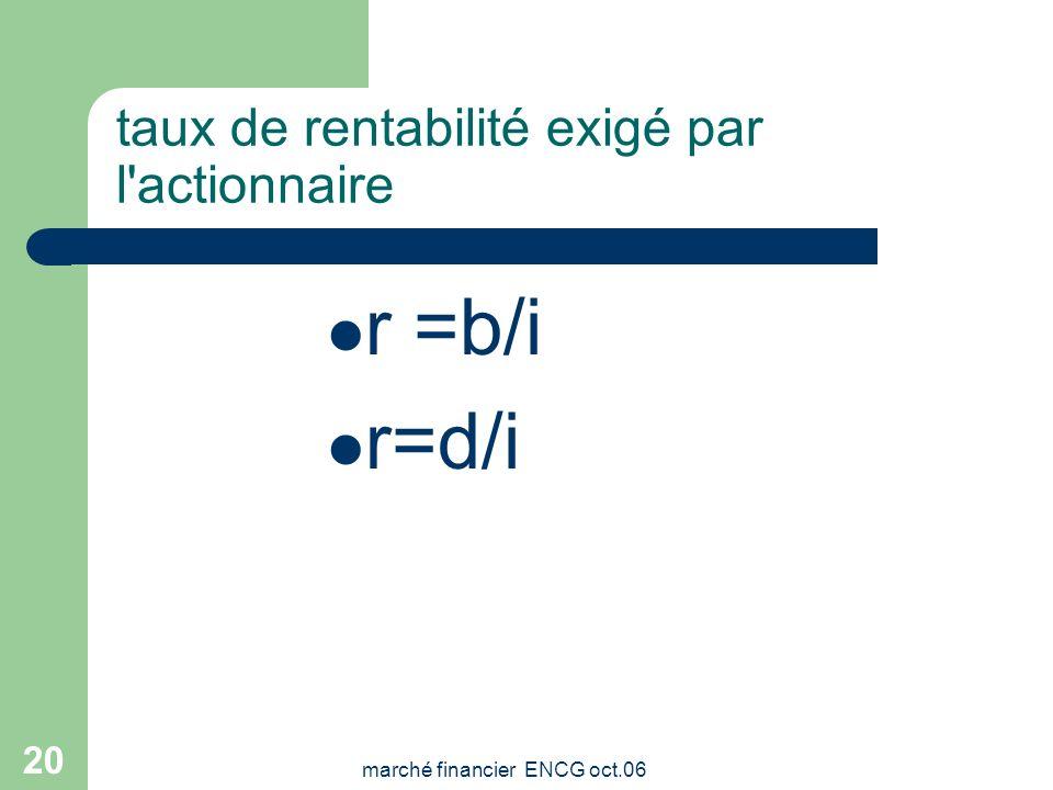 marché financier ENCG oct.06 19 taux de rentabilité exigé par l'actionnaire Le taux de rentabilité exigé par l'actionnaire est égal au taux de l'argen