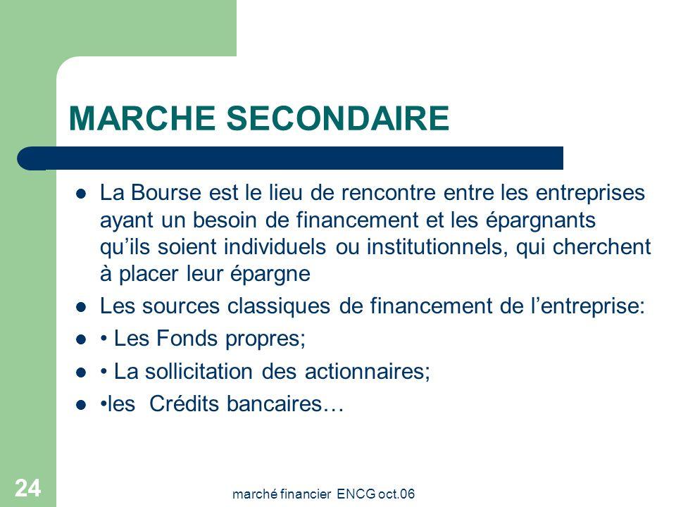 marché financier ENCG oct.06 23 MARCHE SECONDAIRE lieu où se confronte l'offre et la demande de titres entre les entreprises en quête de financement e