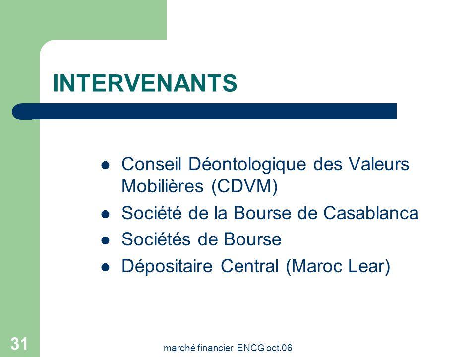 marché financier ENCG oct.06 30 Présentation de la Bourse de Casablanca Historique Indicateurs de la Bourse de Casablanca au 30 Juin 2005 Organisation
