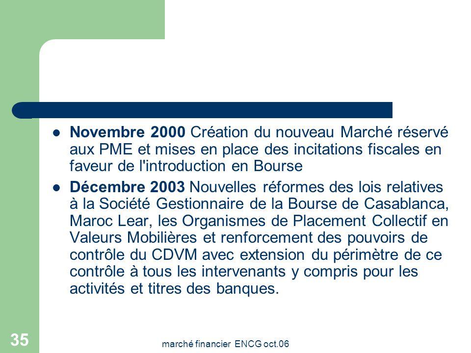 marché financier ENCG oct.06 34 Février 97 Inauguration du nouveau siège de la Bourse de Casablanca. Mai 1998 Démarrage de la migration des valeurs de