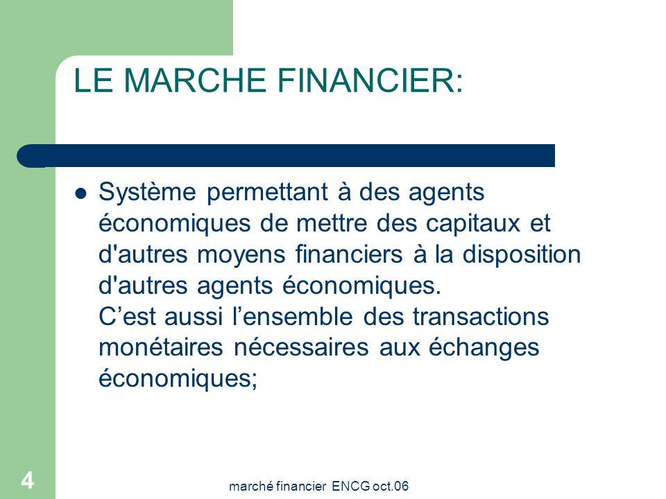 marché financier ENCG oct.06 3 PROGRAMME SEQUENCES DUNE SEANCE DE BOURSE MODES DE COTATION ORDRES DE BOURSE COURS DE BOURSE