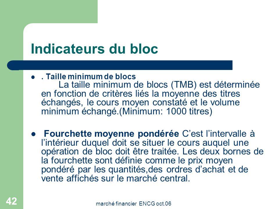 marché financier ENCG oct.06 41 MARCHE DE BLOCS reforme du 2 Novembre 98 Réservé aux transactions portant sur des quantités importantes d'un même titr