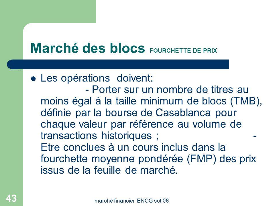 marché financier ENCG oct.06 42 Indicateurs du bloc. Taille minimum de blocs La taille minimum de blocs (TMB) est déterminée en fonction de critères l