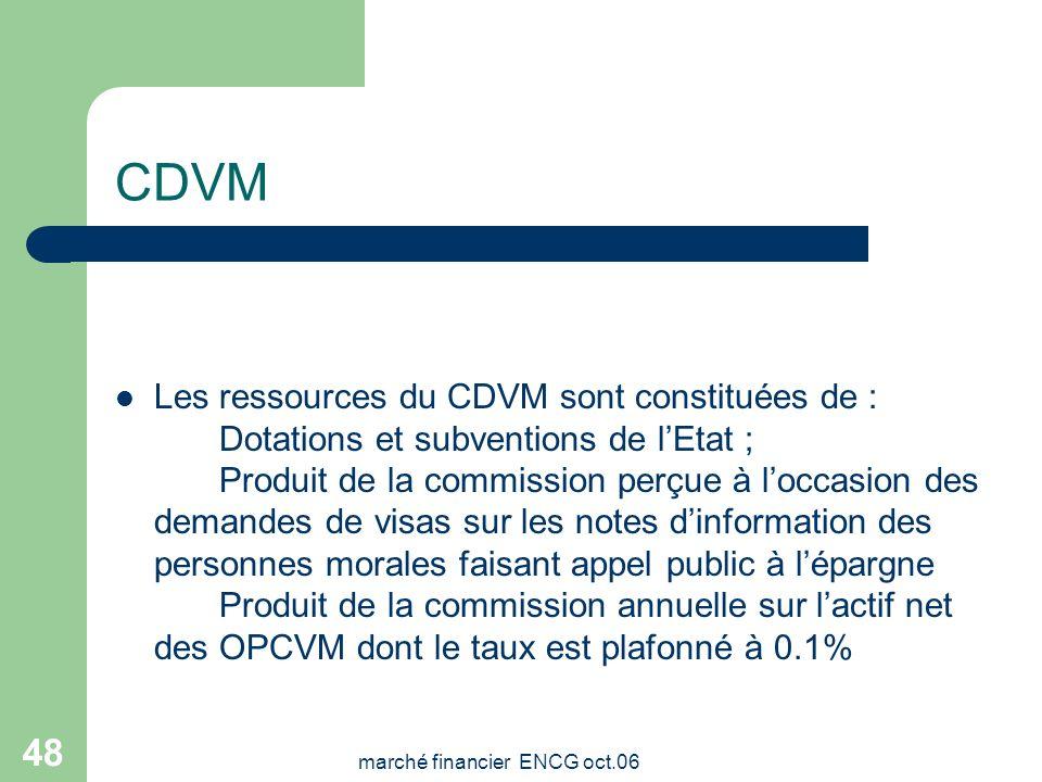 marché financier ENCG oct.06 47 CDVM Administré par un Conseil dAdministration composé du : Président représenté par le premier ministre ou lautorité