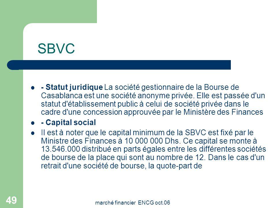 marché financier ENCG oct.06 48 CDVM Les ressources du CDVM sont constituées de : Dotations et subventions de lEtat ; Produit de la commission perçue