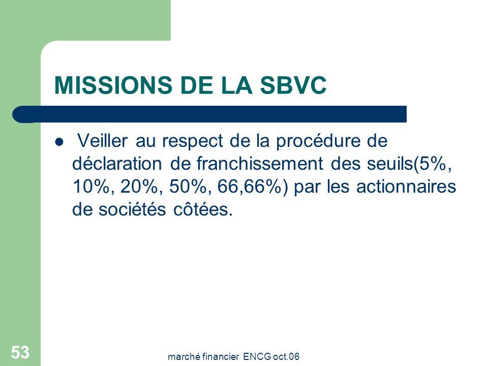 marché financier ENCG oct.06 52 MISSIONS DE LA SBVC Suspendre la cotation d'une ou de plusieurs valeurs mobilières lorsque les jours de celle-ci conna