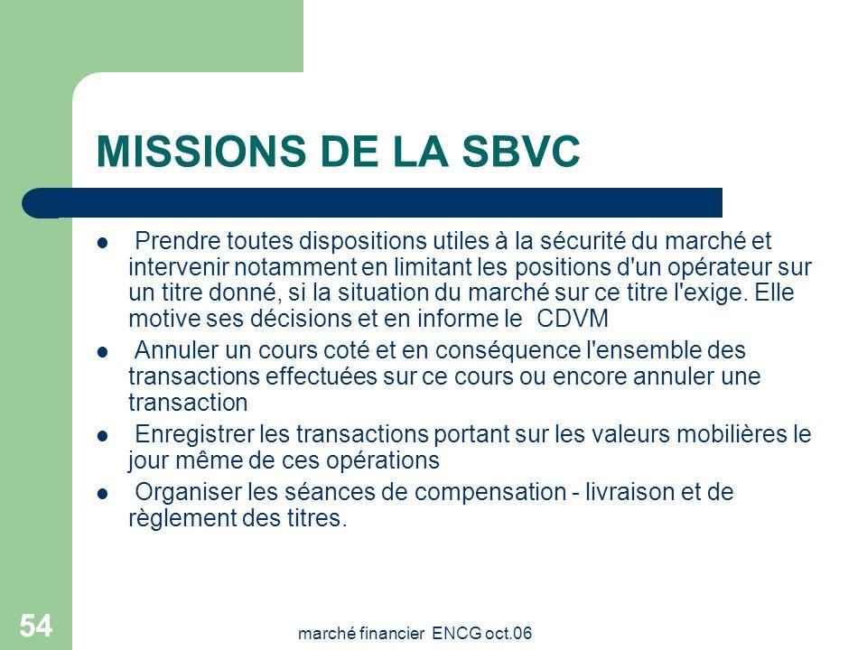 marché financier ENCG oct.06 53 MISSIONS DE LA SBVC Veiller au respect de la procédure de déclaration de franchissement des seuils(5%, 10%, 20%, 50%,