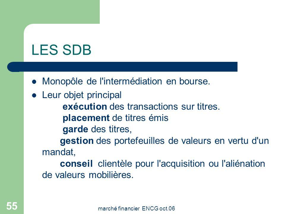 marché financier ENCG oct.06 54 MISSIONS DE LA SBVC Prendre toutes dispositions utiles à la sécurité du marché et intervenir notamment en limitant les