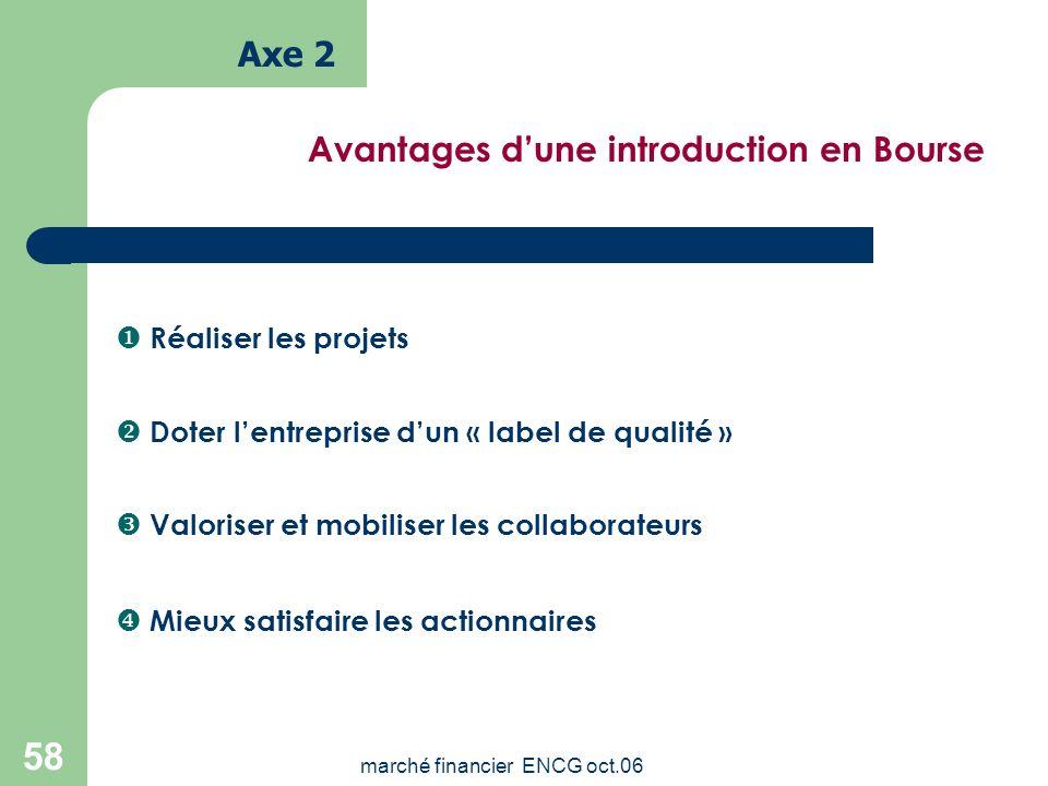 marché financier ENCG oct.06 57 DEPOSITAIRE CENTRAL Il assure toutes activités connexes permettant de faciliter la réalisation de ses missions et nota