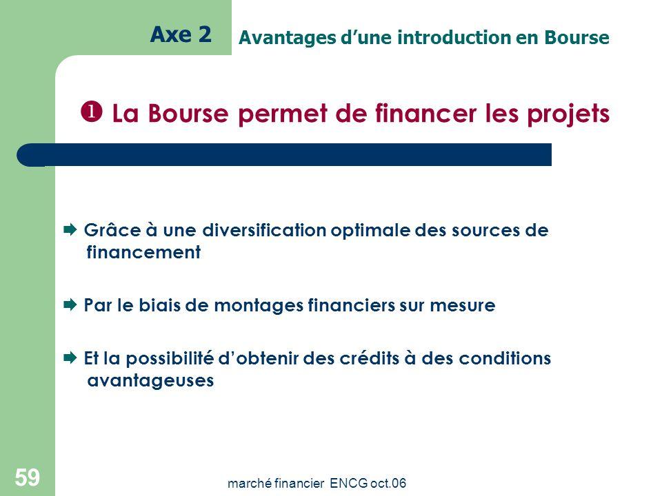 marché financier ENCG oct.06 58 Réaliser les projets Doter lentreprise dun « label de qualité » Valoriser et mobiliser les collaborateurs Mieux satisf
