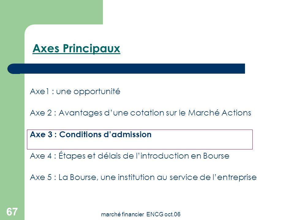marché financier ENCG oct.06 66 Montants levés hors privatisations MAROCAINE VIE 03.07.98 60 000 594 35 640 000 WAFA-ASSURANCE 13.07.98 787 500 450 35
