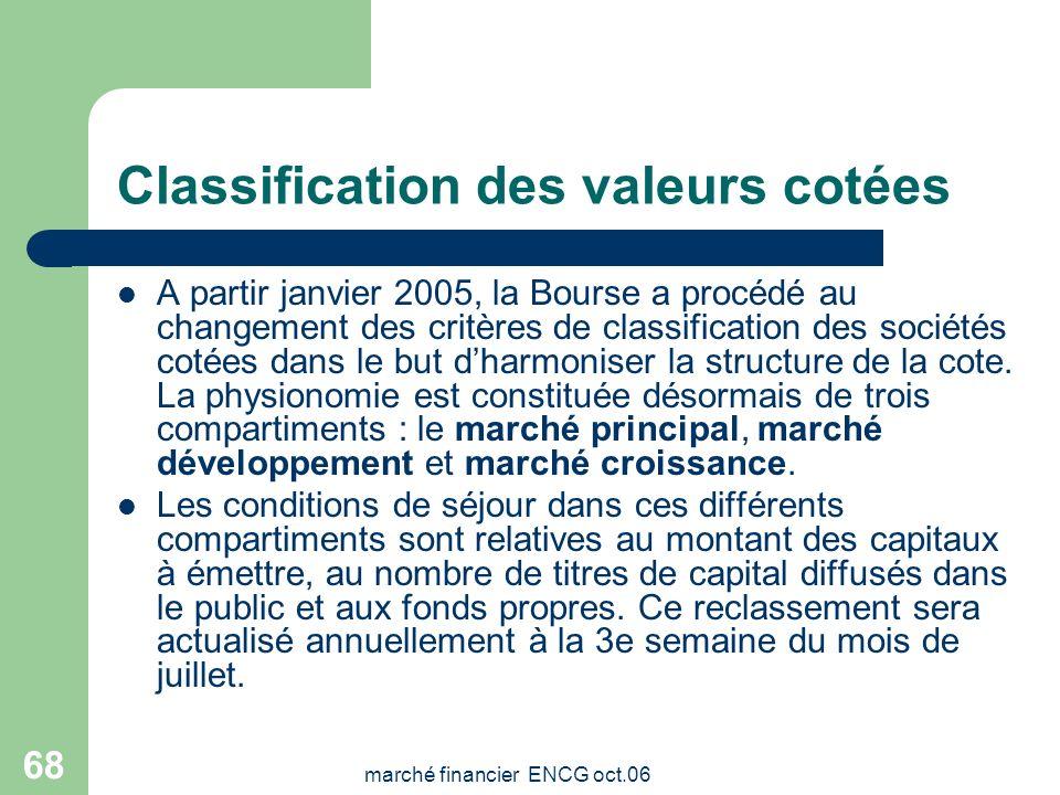 marché financier ENCG oct.06 67 Axes Principaux Axe1 : une opportunité Axe 2 : Avantages dune cotation sur le Marché Actions Axe 3 : Conditions dadmis