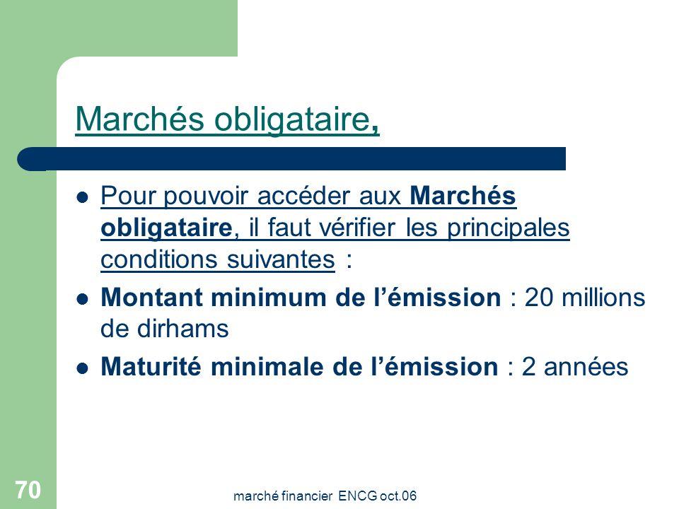 marché financier ENCG oct.06 69 CONDITIONS DACCES Les principales exigences pour laccès aux marché actions Profil des entreprises Exercices certifiés