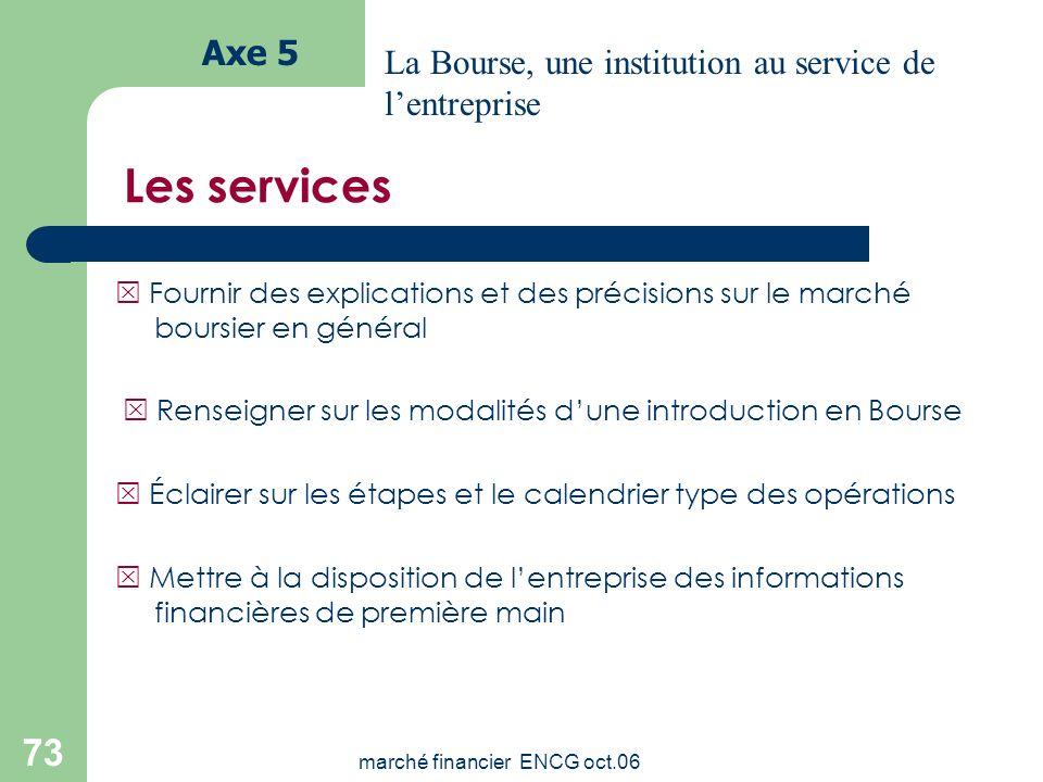 marché financier ENCG oct.06 72 J-15 Linformation du marché Avis de la Bourse de Casablanca présentant les modalités de lopération Diffusion des docum
