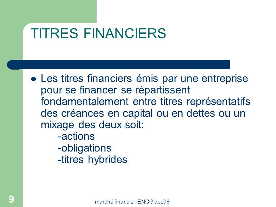 marché financier ENCG oct.06 8 LE MARCHE FINANCIER Bien que l'on identifie souvent le marché financier avec la bourse, il est important de savoir que