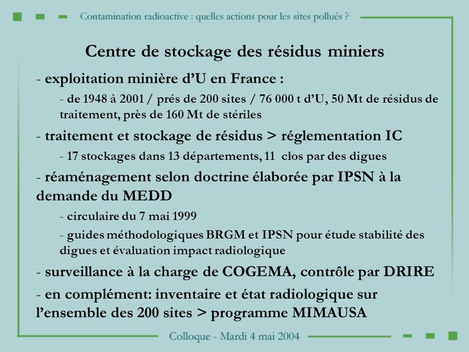 Centre de stockage des résidus miniers - exploitation minière dU en France : - de 1948 à 2001 / prés de 200 sites / 76 000 t dU, 50 Mt de résidus de traitement, près de 160 Mt de stériles - traitement et stockage de résidus > réglementation IC - 17 stockages dans 13 départements, 11 clos par des digues - réaménagement selon doctrine élaborée par IPSN à la demande du MEDD - circulaire du 7 mai 1999 - guides méthodologiques BRGM et IPSN pour étude stabilité des digues et évaluation impact radiologique - surveillance à la charge de COGEMA, contrôle par DRIRE - en complément: inventaire et état radiologique sur lensemble des 200 sites > programme MIMAUSA