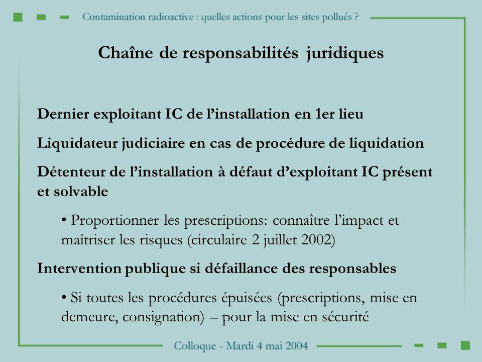 Grands principes de la politique nationale sur les sites pollués - Prévention - Connaissance et évaluation des risques (surveillances eaux souterraines / ESR / EDR – cf.