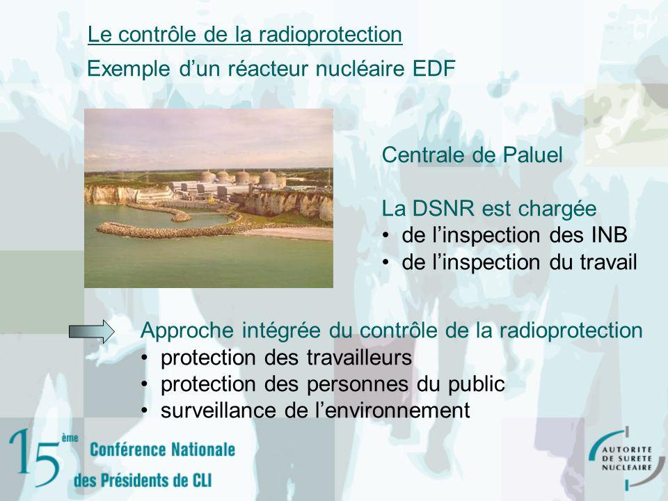 Le contrôle de la radioprotection Exemple dun réacteur nucléaire EDF Centrale de Paluel La DSNR est chargée de linspection des INB de linspection du t