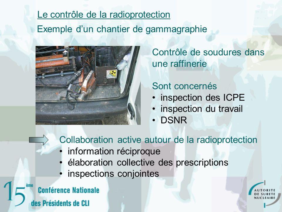 Le contrôle de la radioprotection Exemple dun chantier de gammagraphie Contrôle de soudures dans une raffinerie Sont concernés inspection des ICPE ins