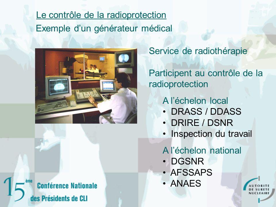 Le contrôle de la radioprotection Exemple dun générateur médical Service de radiothérapie Participent au contrôle de la radioprotection A léchelon loc