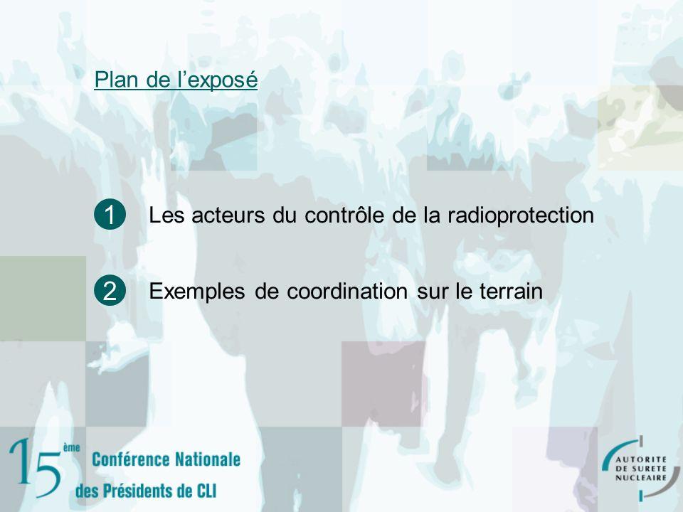 Plan de lexposé Les acteurs du contrôle de la radioprotection 1 Exemples de coordination sur le terrain 2