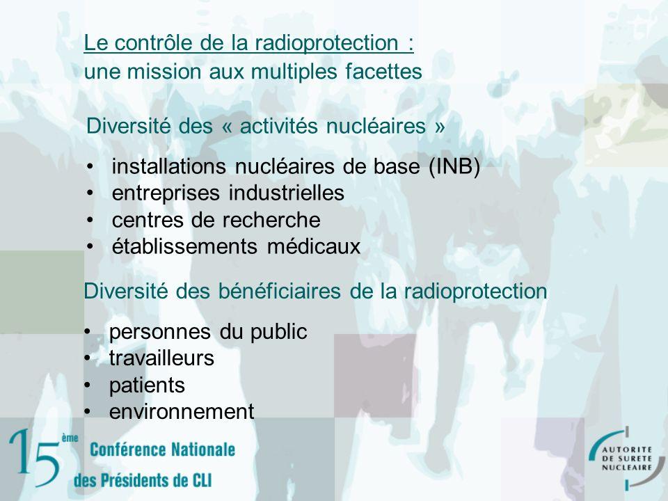 Le contrôle de la radioprotection : Diversité des « activités nucléaires » installations nucléaires de base (INB) entreprises industrielles centres de