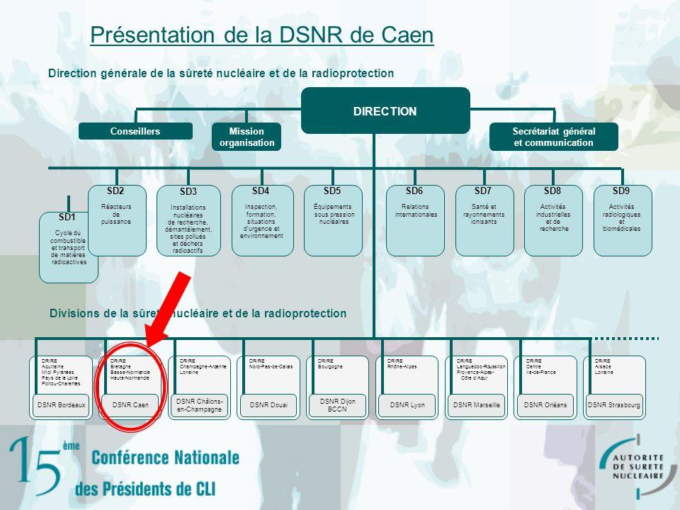 SD1 Cycle du combustible et transport de matières radioactives Présentation de la DSNR de Caen Direction générale de la sûreté nucléaire et de la radi
