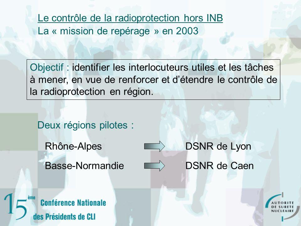 Le contrôle de la radioprotection hors INB La « mission de repérage » en 2003 Objectif : identifier les interlocuteurs utiles et les tâches à mener, e