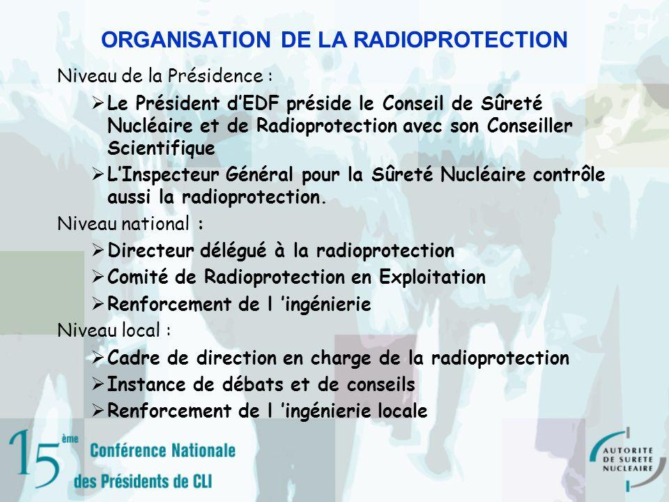 ORGANISATION DE LA RADIOPROTECTION Niveau de la Présidence : Le Président dEDF préside le Conseil de Sûreté Nucléaire et de Radioprotection avec son Conseiller Scientifique LInspecteur Général pour la Sûreté Nucléaire contrôle aussi la radioprotection.