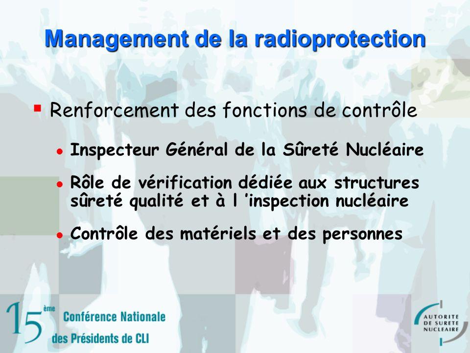 Management de la radioprotection Renforcement des fonctions de contrôle Inspecteur Général de la Sûreté Nucléaire Rôle de vérification dédiée aux structures sûreté qualité et à l inspection nucléaire Contrôle des matériels et des personnes