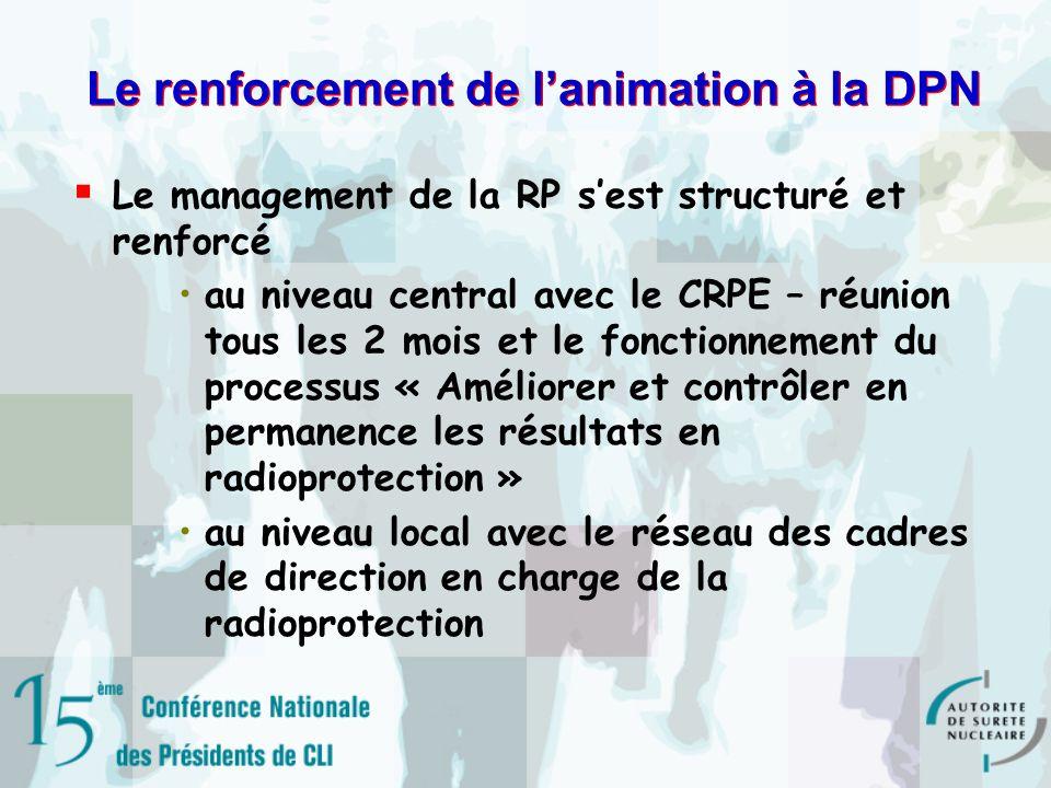 Le renforcement de lanimation à la DPN Le management de la RP sest structuré et renforcé au niveau central avec le CRPE – réunion tous les 2 mois et le fonctionnement du processus « Améliorer et contrôler en permanence les résultats en radioprotection » au niveau local avec le réseau des cadres de direction en charge de la radioprotection