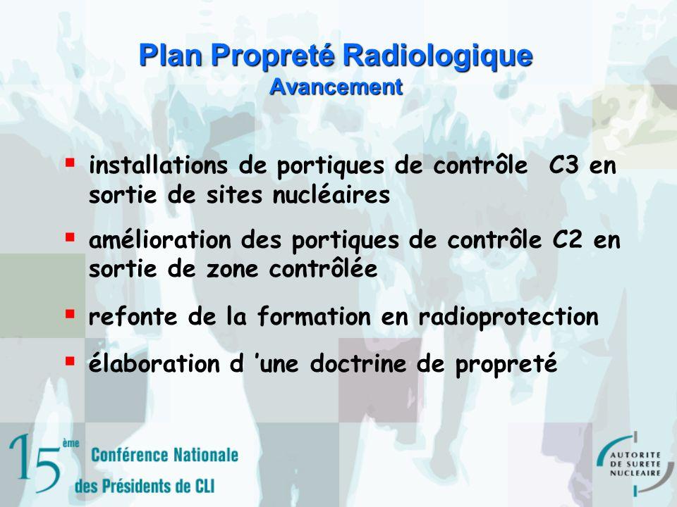 Plan Propreté Radiologique Avancement installations de portiques de contrôle C3 en sortie de sites nucléaires amélioration des portiques de contrôle C2 en sortie de zone contrôlée refonte de la formation en radioprotection élaboration d une doctrine de propreté