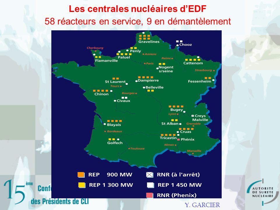 Les centrales nucléaires dEDF 58 réacteurs en service, 9 en démantèlement Y. GARCIER