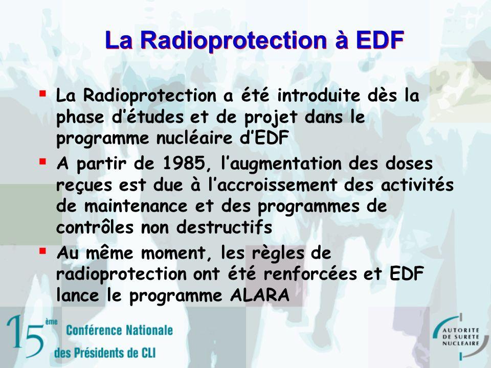 La Radioprotection à EDF La Radioprotection a été introduite dès la phase détudes et de projet dans le programme nucléaire dEDF A partir de 1985, laugmentation des doses reçues est due à laccroissement des activités de maintenance et des programmes de contrôles non destructifs Au même moment, les règles de radioprotection ont été renforcées et EDF lance le programme ALARA