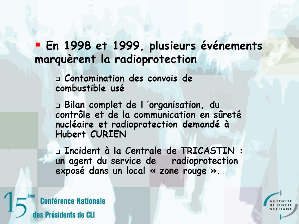 En 1998 et 1999, plusieurs événements marquèrent la radioprotection Contamination des convois de combustible usé Bilan complet de l organisation, du contrôle et de la communication en sûreté nucléaire et radioprotection demandé à Hubert CURIEN Incident à la Centrale de TRICASTIN : un agent du service de radioprotection exposé dans un local « zone rouge ».