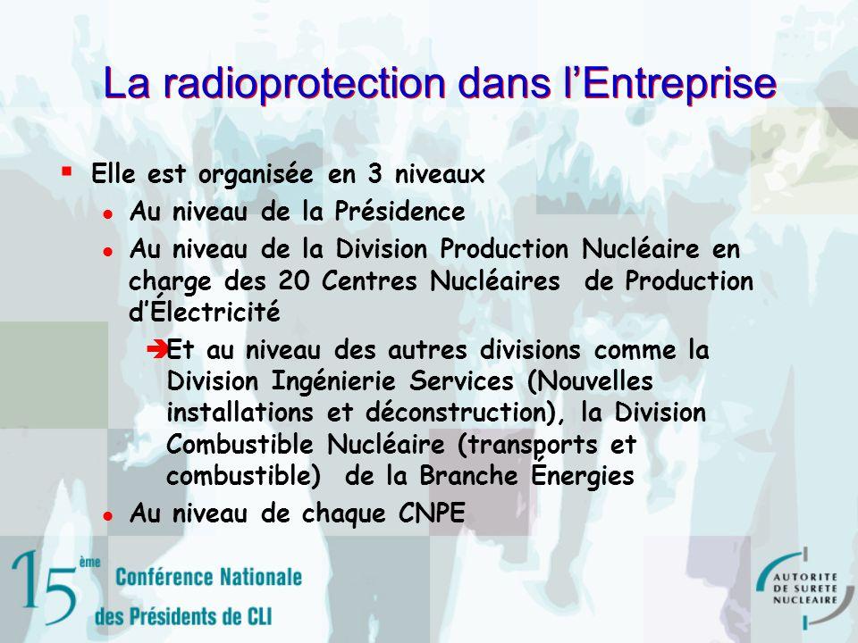La radioprotection dans lEntreprise Elle est organisée en 3 niveaux Au niveau de la Présidence Au niveau de la Division Production Nucléaire en charge des 20 Centres Nucléaires de Production dÉlectricité Et au niveau des autres divisions comme la Division Ingénierie Services (Nouvelles installations et déconstruction), la Division Combustible Nucléaire (transports et combustible) de la Branche Énergies Au niveau de chaque CNPE