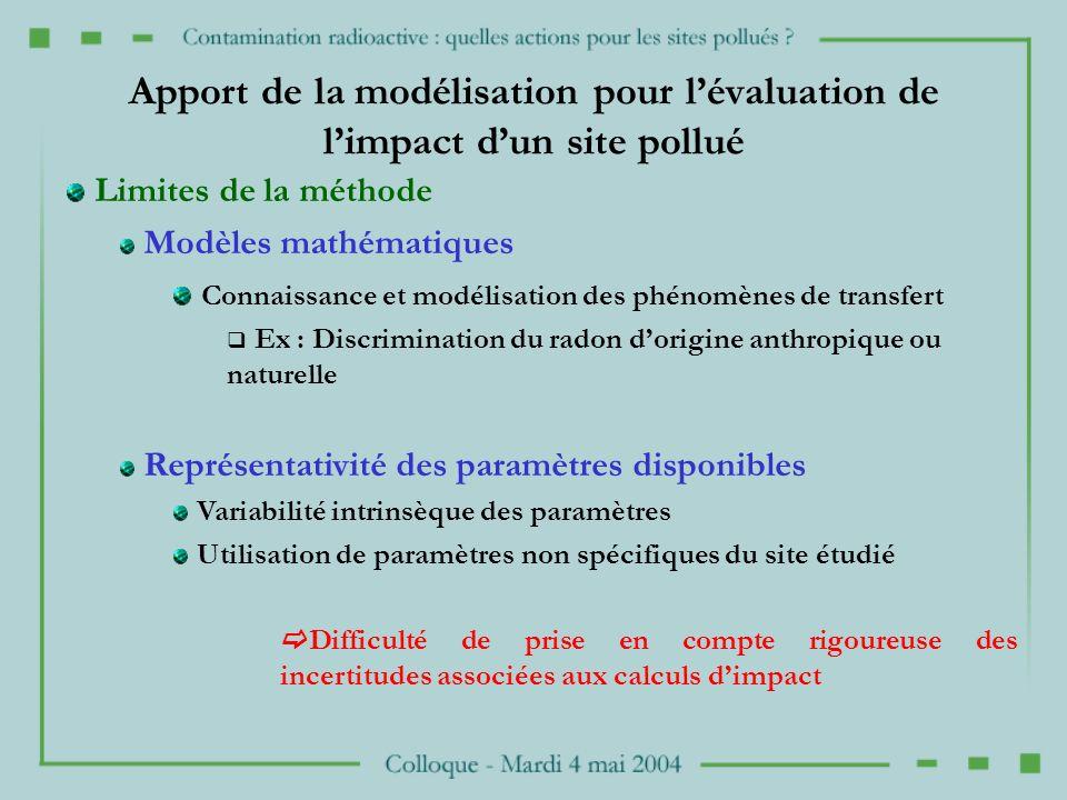 Apport de la modélisation pour lévaluation de limpact dun site pollué Limites de la méthode Modèles mathématiques Connaissance et modélisation des phé