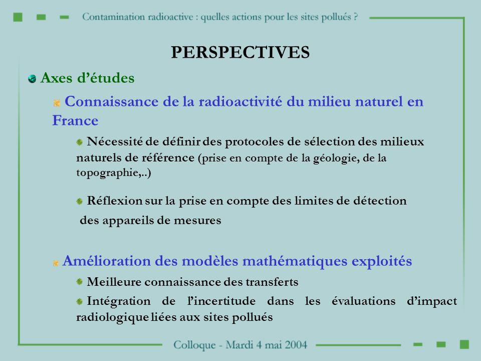 PERSPECTIVES Axes détudes Connaissance de la radioactivité du milieu naturel en France Nécessité de définir des protocoles de sélection des milieux na