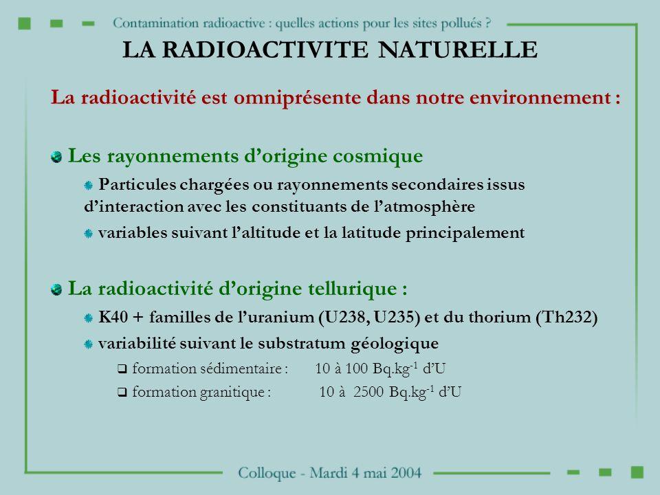 LA RADIOACTIVITE NATURELLE La radioactivité est omniprésente dans notre environnement : Les rayonnements dorigine cosmique Particules chargées ou rayonnements secondaires issus dinteraction avec les constituants de latmosphère variables suivant laltitude et la latitude principalement La radioactivité dorigine tellurique : K40 + familles de luranium (U238, U235) et du thorium (Th232) variabilité suivant le substratum géologique formation sédimentaire : 10 à 100 Bq.kg -1 dU formation granitique : 10 à 2500 Bq.kg -1 dU