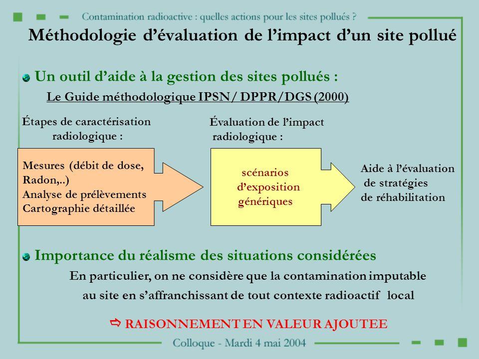 Méthodologie dévaluation de limpact dun site pollué Un outil daide à la gestion des sites pollués : Le Guide méthodologique IPSN/ DPPR/DGS (2000) Étap