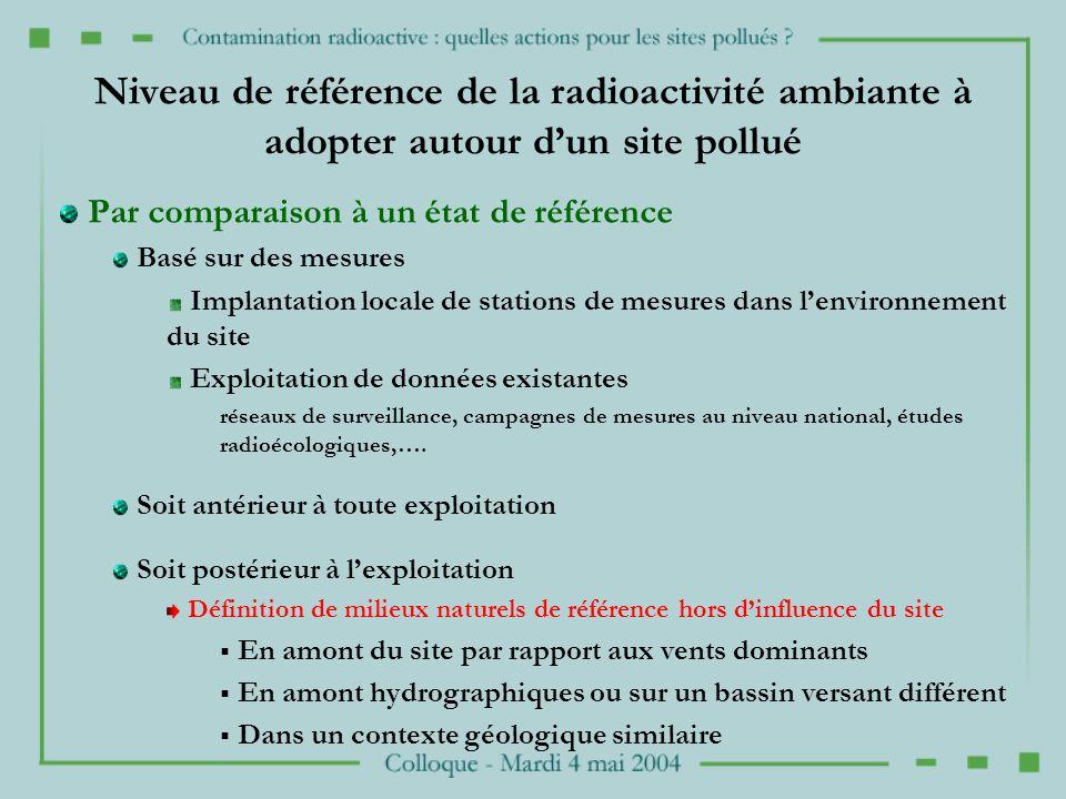 Niveau de référence de la radioactivité ambiante à adopter autour dun site pollué Par comparaison à un état de référence Basé sur des mesures Implanta