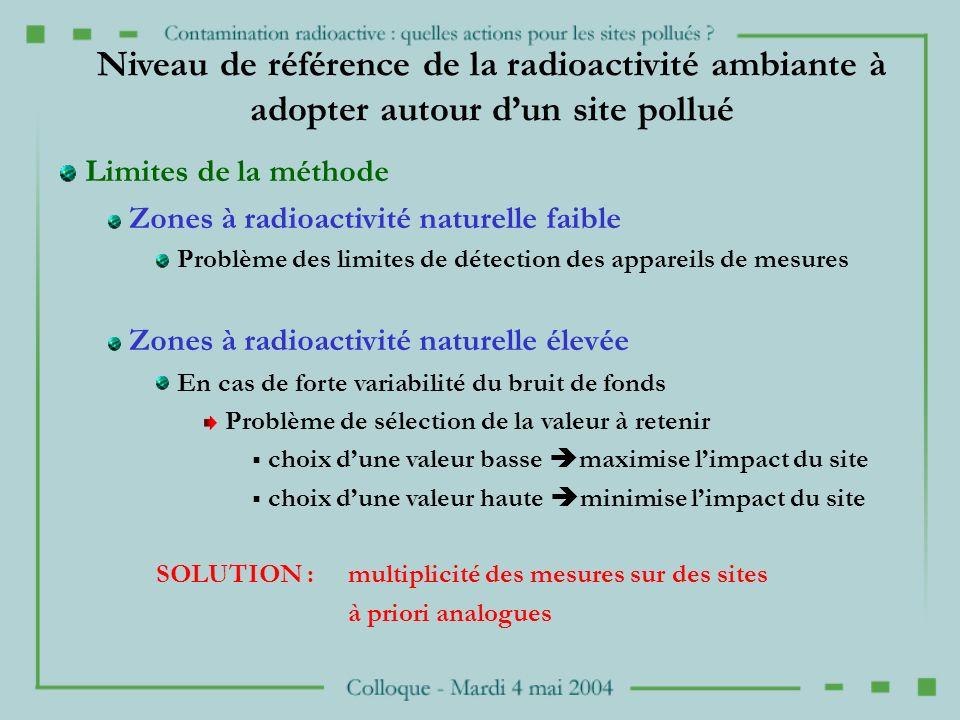 Limites de la méthode Zones à radioactivité naturelle faible Problème des limites de détection des appareils de mesures Zones à radioactivité naturell