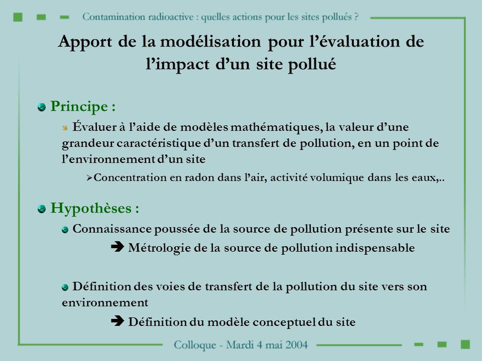 Apport de la modélisation pour lévaluation de limpact dun site pollué Principe : Évaluer à laide de modèles mathématiques, la valeur dune grandeur car