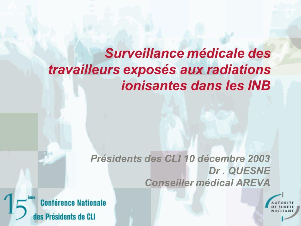 12 La radioprotection en pratique Limites de dose Cas général : 20 mSv/an Grossesse : 1 mSv au foetus Apprentis entre 16 et 18 ans : 6 mSV/an Optimisation : principe ALARA.