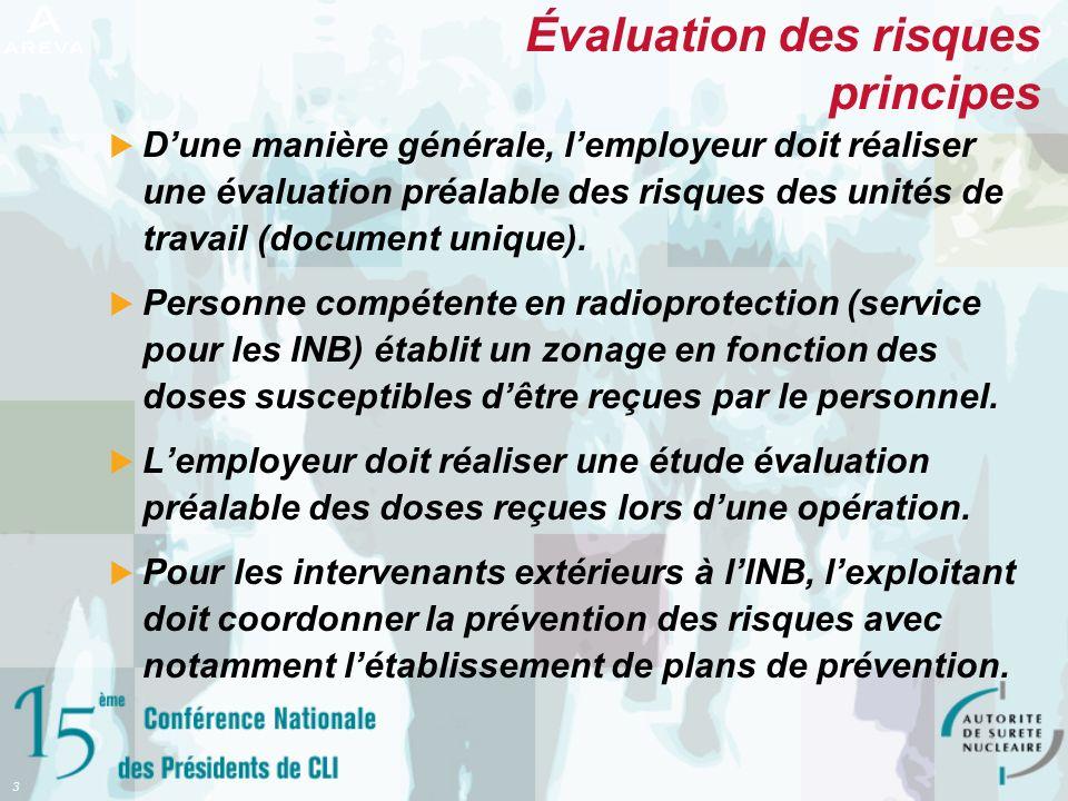 4 Évaluation des risques en pratique Lemployeur doit classer les travailleurs selon le niveau de dose quils sont susceptibles de recevoir en condition normale de travail : Catégorie A : si susceptible de recevoir une dose efficace supérieure à 6 mSv.