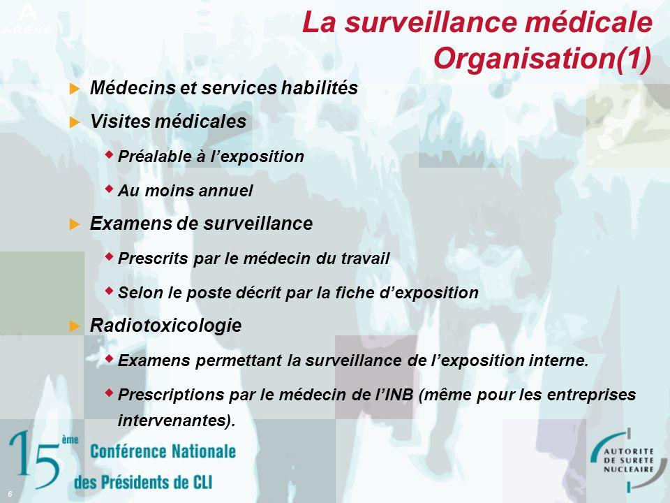 7 La surveillance médicale Organisation(2) Aptitudes et carte A ou B Le médecin du travail, suite aux visites de surveillance, délivre une fiche daptitude au travail notant la non-contre indication aux travaux sous rayonnements ionisants.