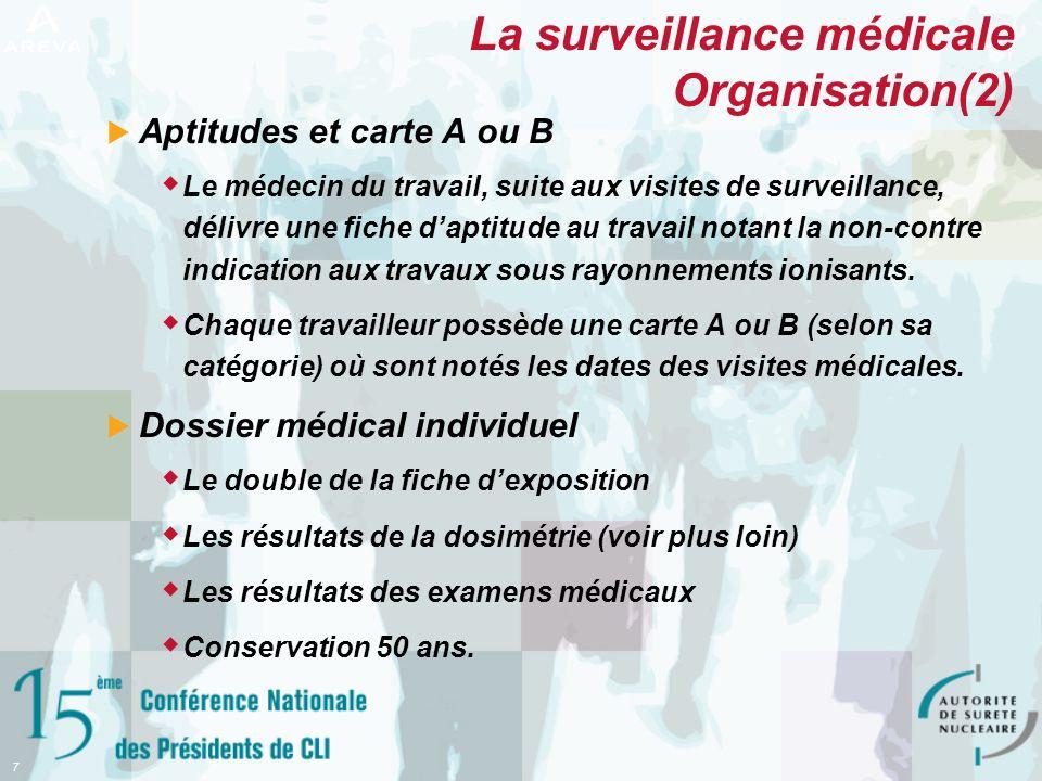 8 La surveillance médicale Organisation(3) Suivi post-professionnel Une attestation de fin dexposition est délivrée au moment où le salarié quitte lentreprise.