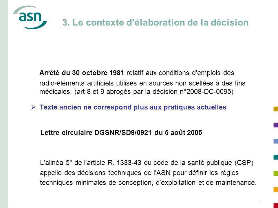 11 3. Le contexte délaboration de la décision Arrêté du 30 octobre 1981 relatif aux conditions demplois des radio-éléments artificiels utilisés en sou