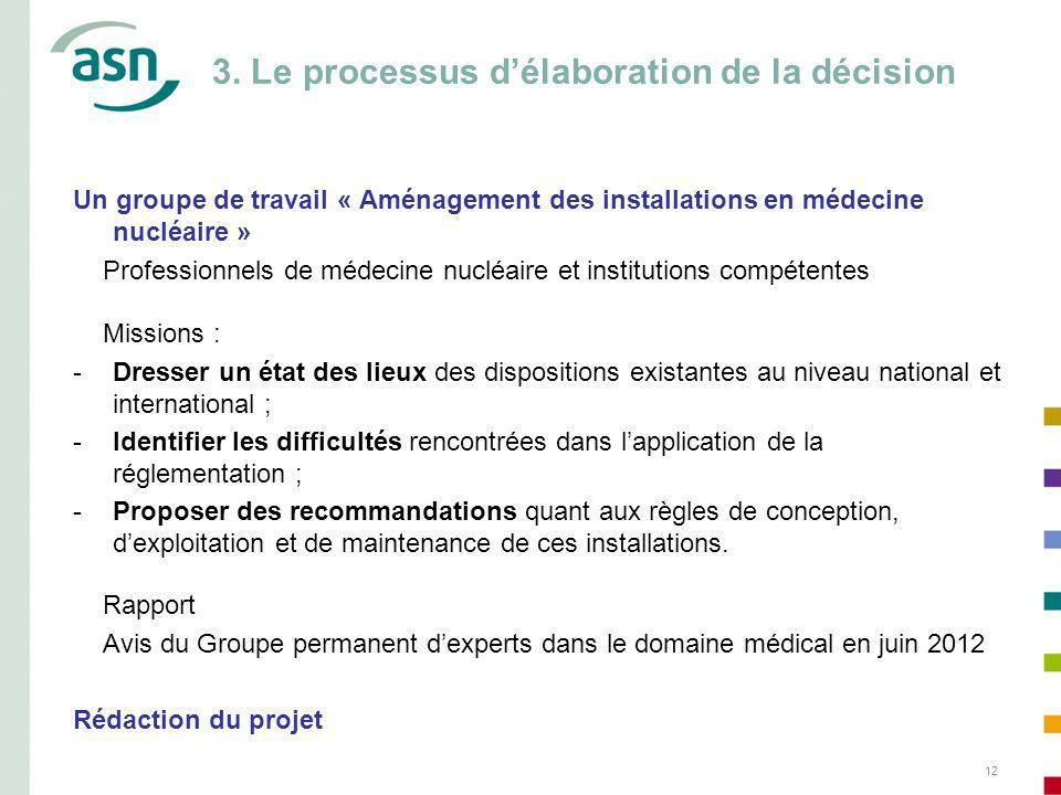 12 3. Le processus délaboration de la décision Un groupe de travail « Aménagement des installations en médecine nucléaire » Professionnels de médecine