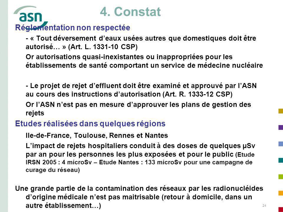 24 4. Constat Réglementation non respectée - « Tout déversement deaux usées autres que domestiques doit être autorisé… » (Art. L. 1331-10 CSP) Or auto